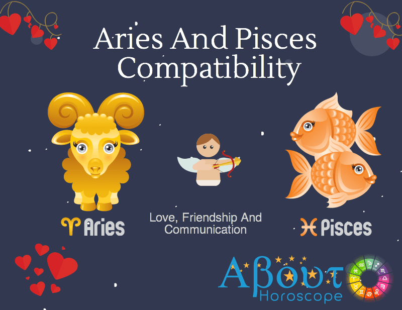 Aries and Pisces Compatibility