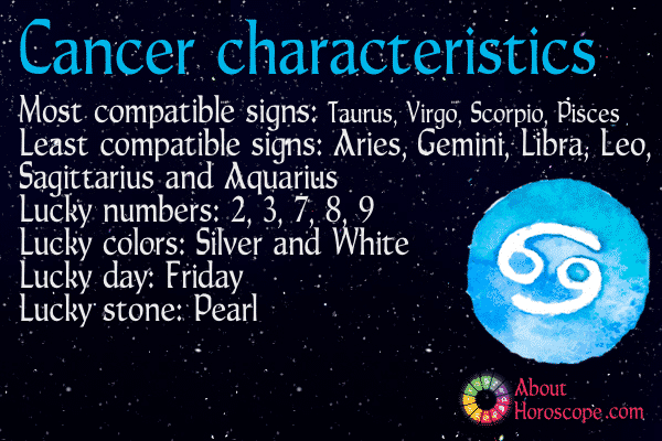 cancer horoscope personality match