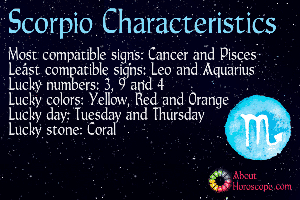 The Scorpio Characteristics in Astrology