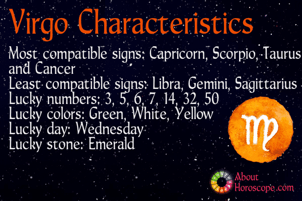 Virgo male compatible signs