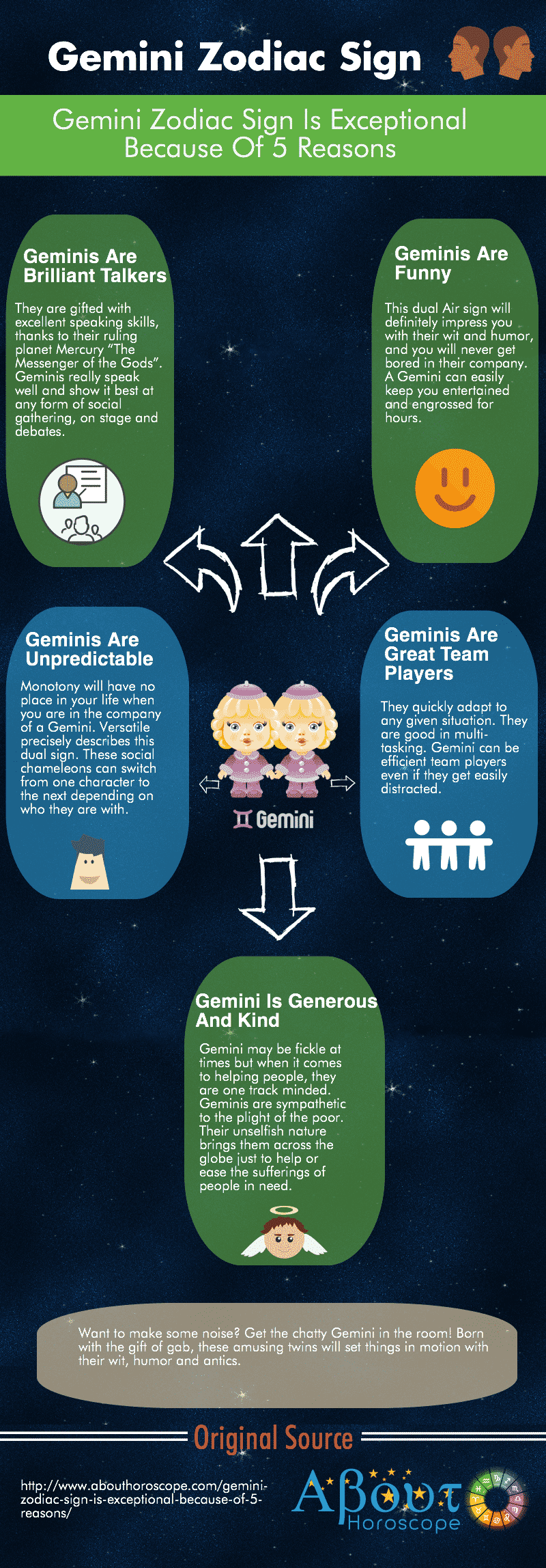Gemini Zodiac Sign Infographics