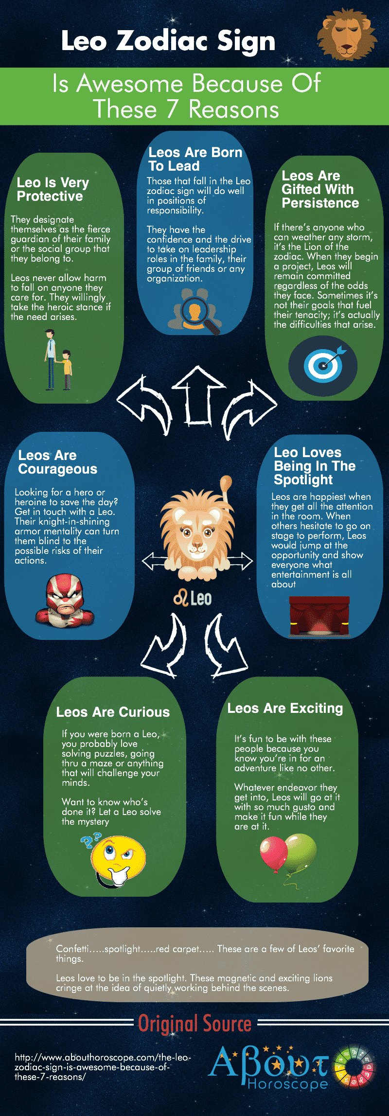 Leo Zodiac Sign Infographic