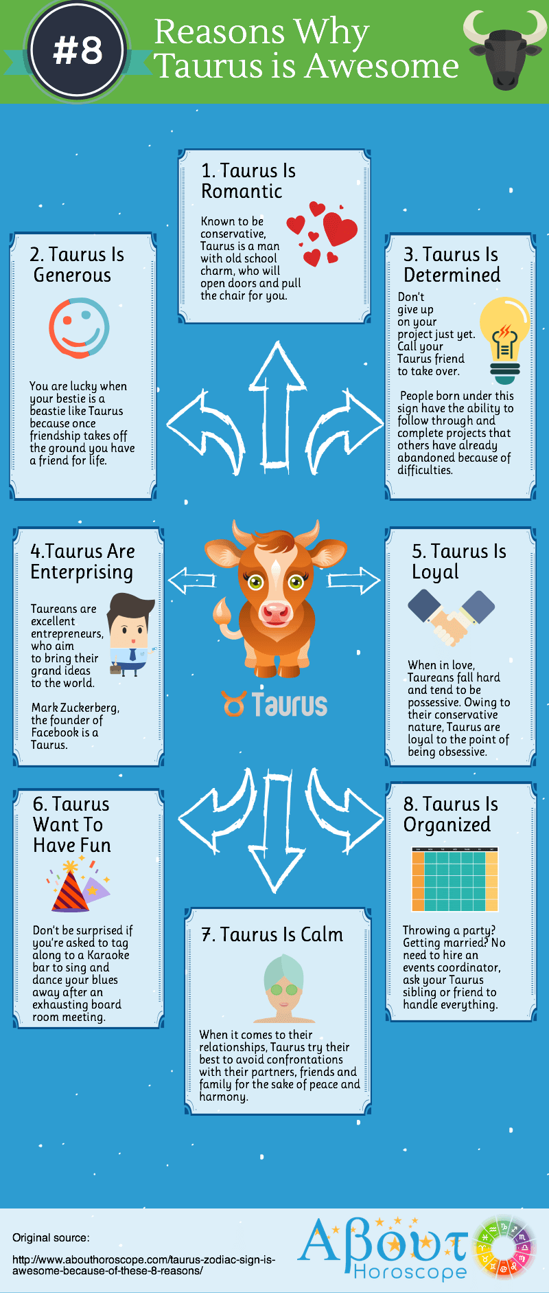 Taurus Zodiac Sign Infographic