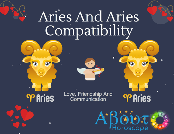 aries horoscope and aries compatibility