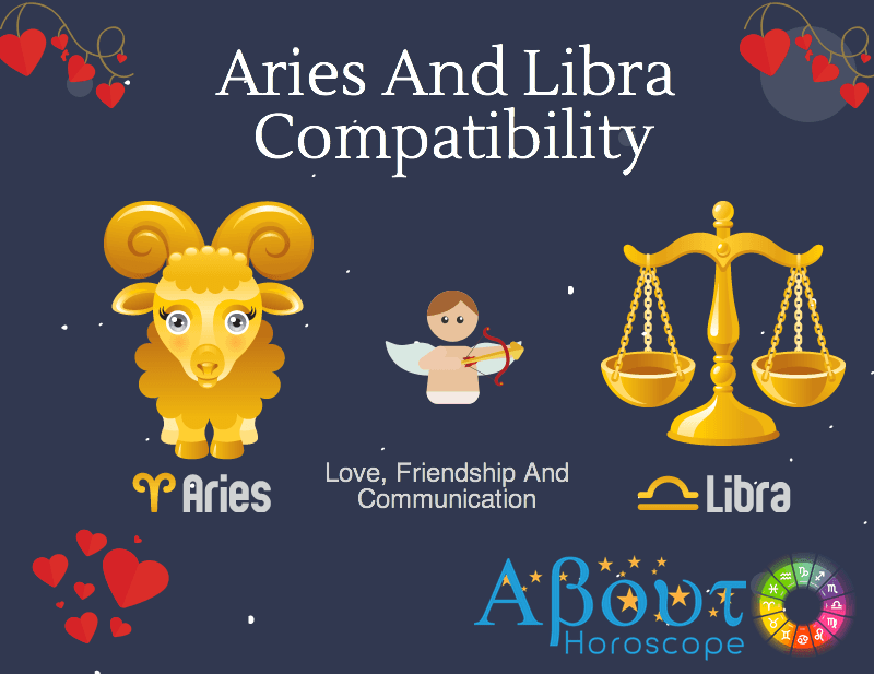 libra man and libra woman compatibility percentage