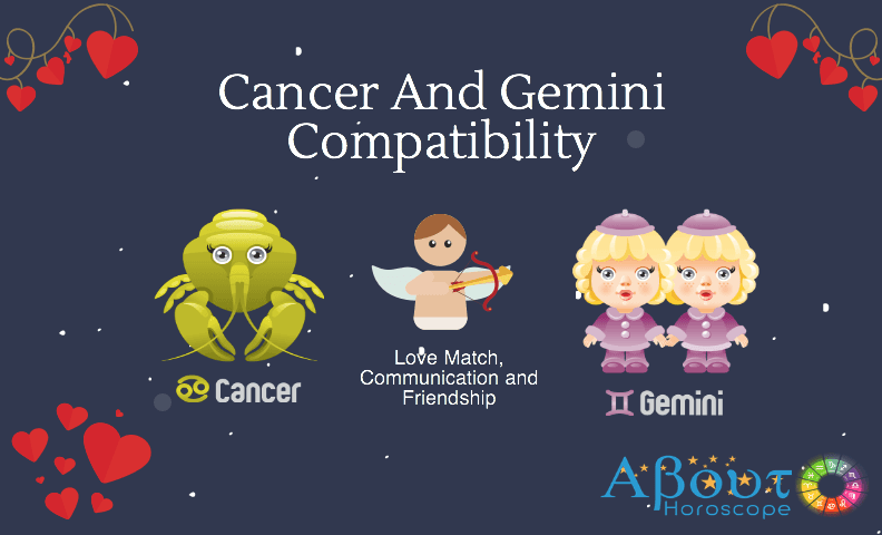Cancer and Gemini zodiac signs compatibility